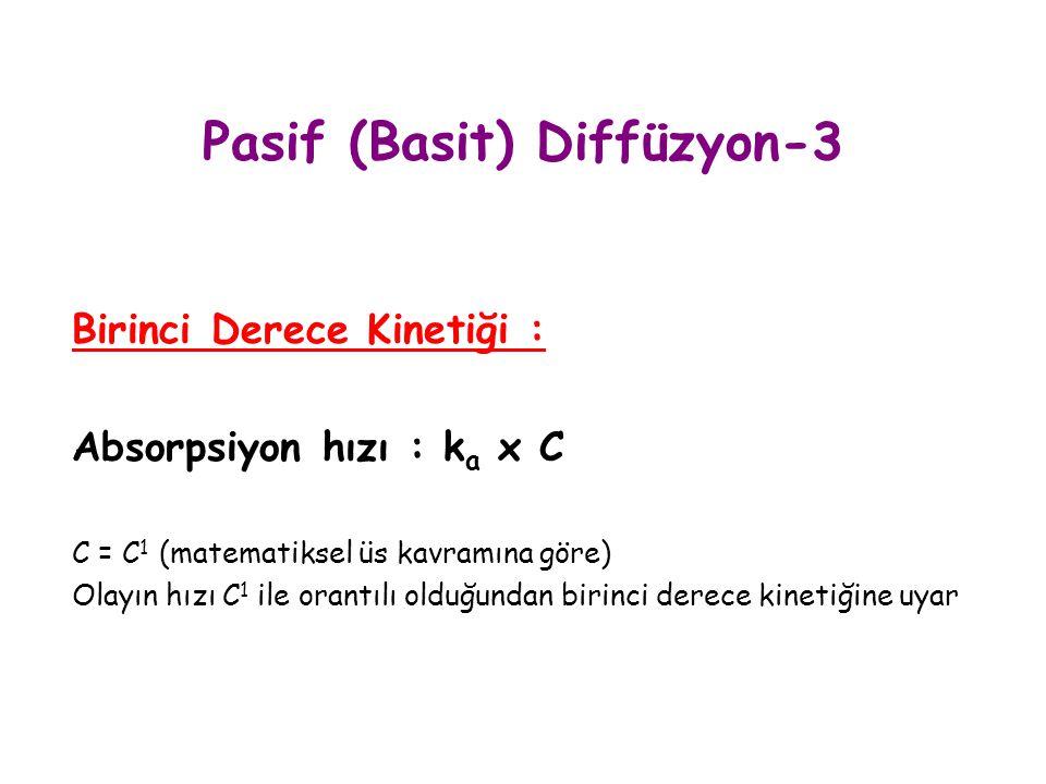 Pasif (Basit) Diffüzyon-3