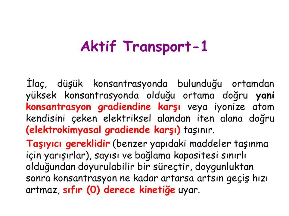 Aktif Transport-1