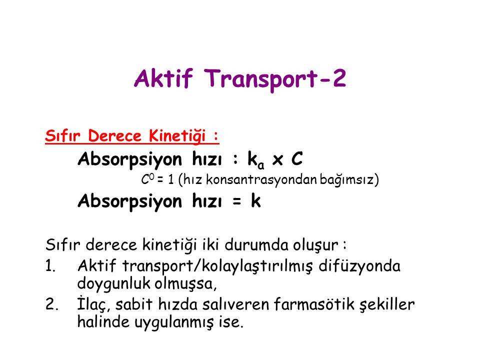 Aktif Transport-2 Sıfır Derece Kinetiği : Absorpsiyon hızı : ka x C