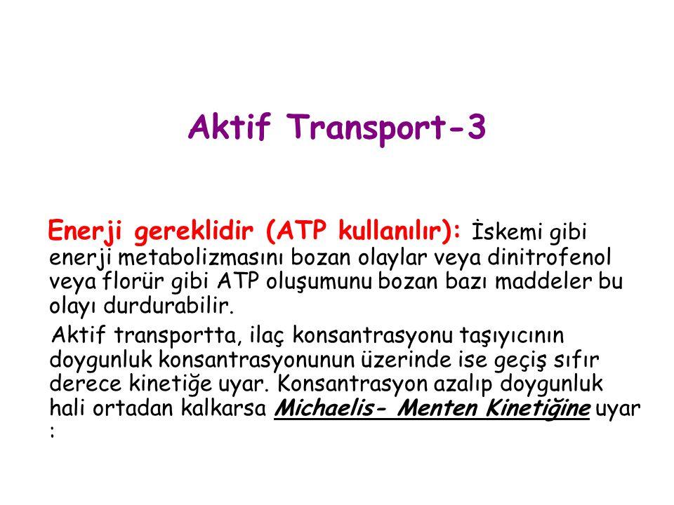 Aktif Transport-3