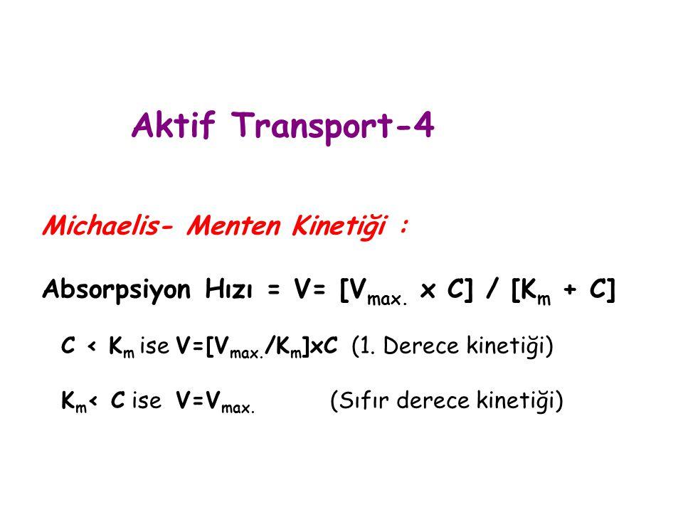 Aktif Transport-4 Michaelis- Menten Kinetiği :