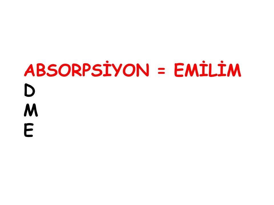 ABSORPSİYON = EMİLİM D M E
