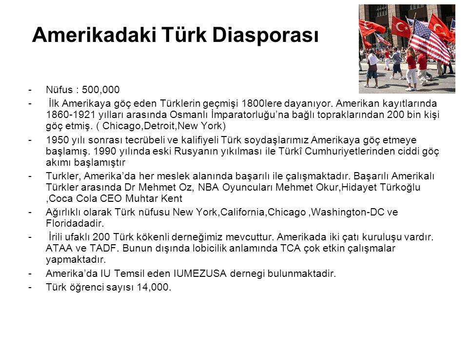 Amerikadaki Türk Diasporası