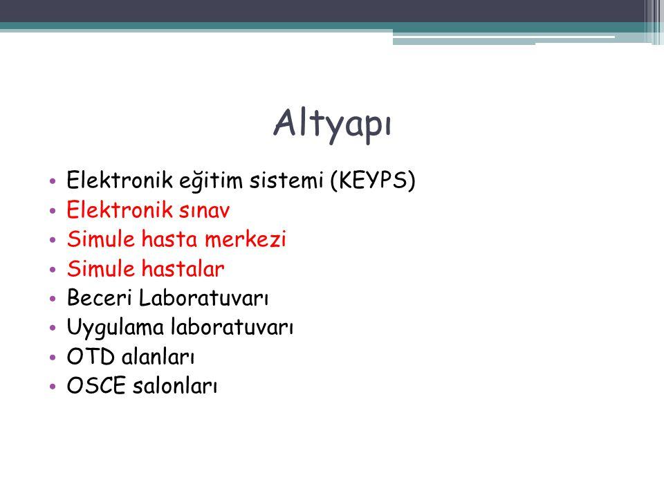 Altyapı Elektronik eğitim sistemi (KEYPS) Elektronik sınav