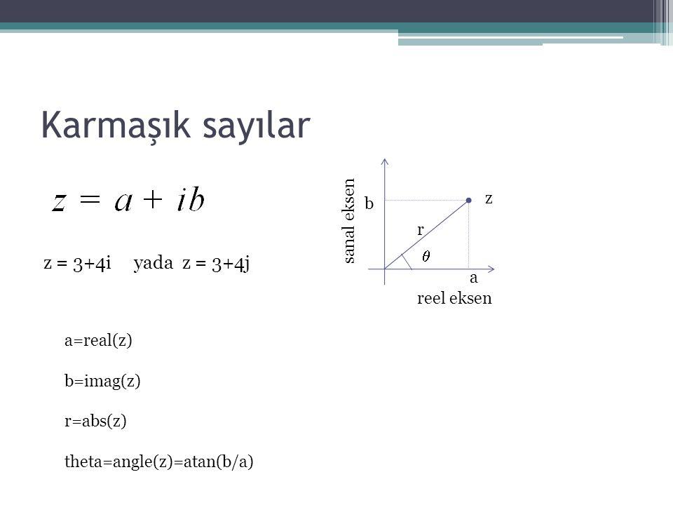 Karmaşık sayılar z = 3+4i yada z = 3+4j sanal eksen z b r  a