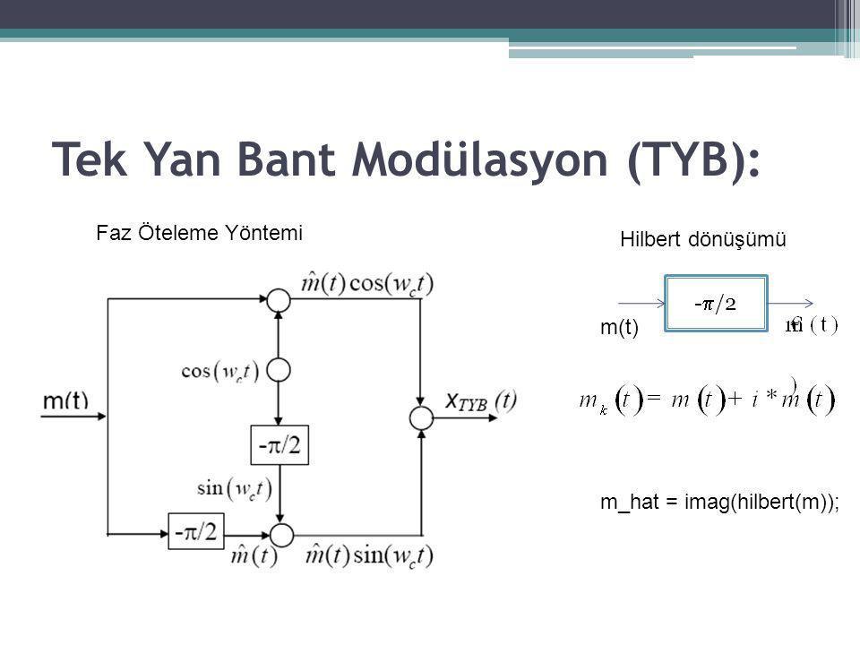 Tek Yan Bant Modülasyon (TYB):