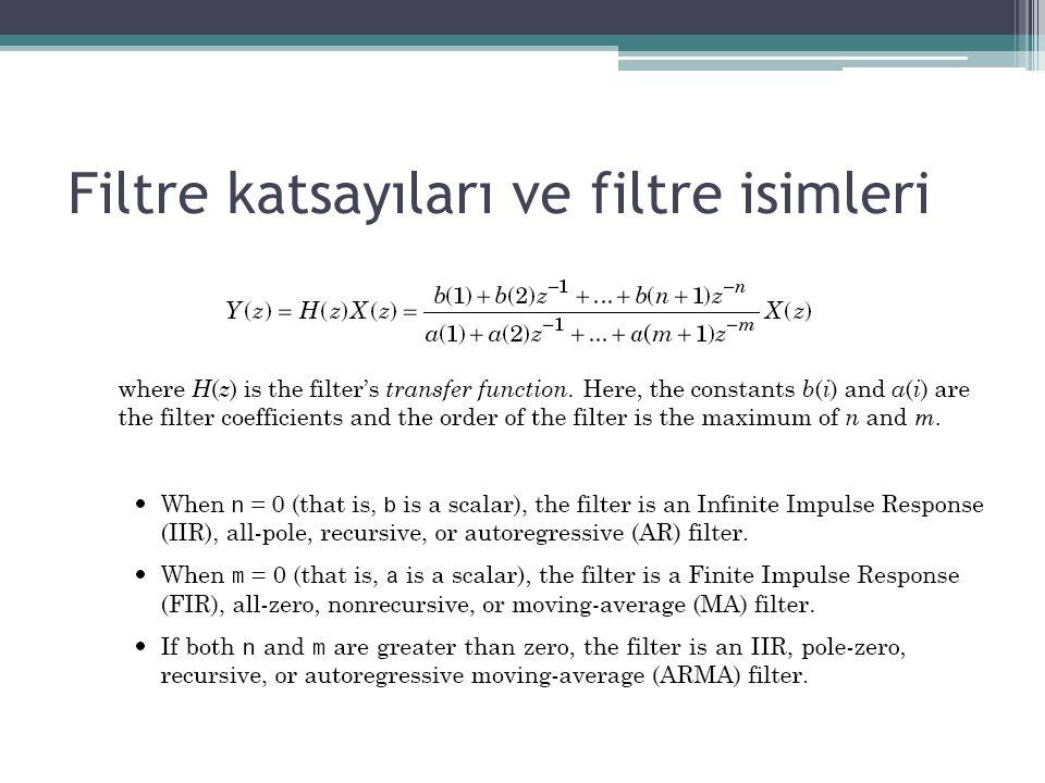 Filtre katsayıları ve filtre isimleri