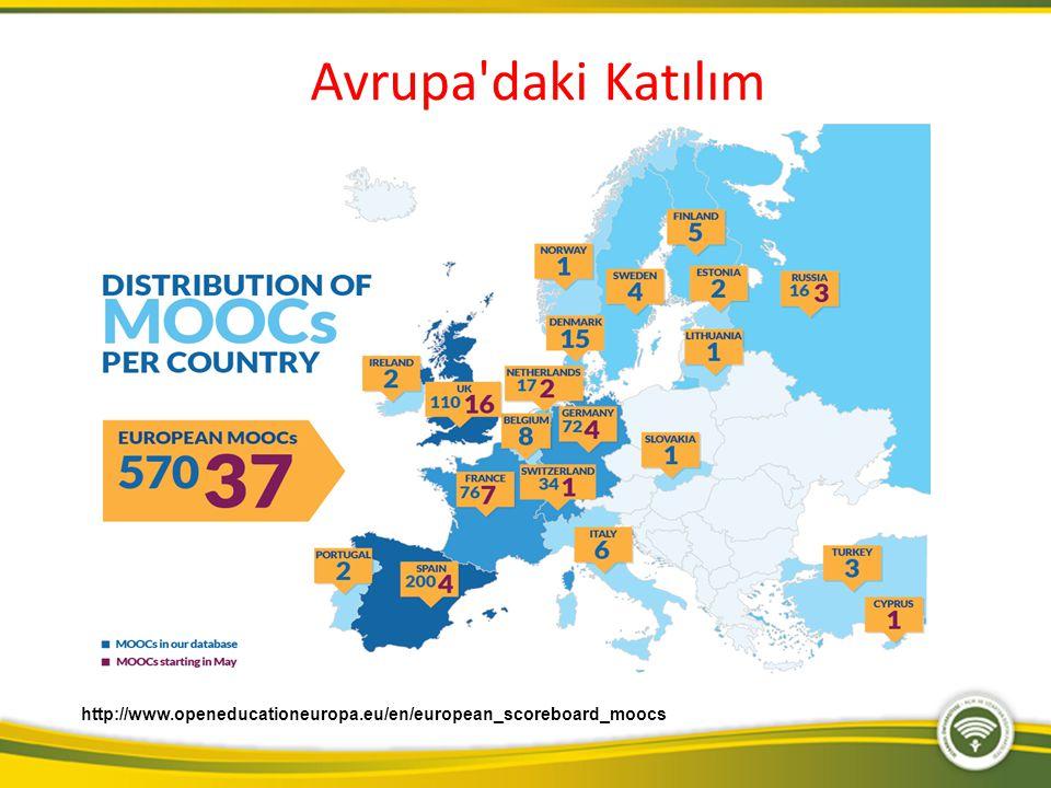 Avrupa daki Katılım http://www.openeducationeuropa.eu/en/european_scoreboard_moocs