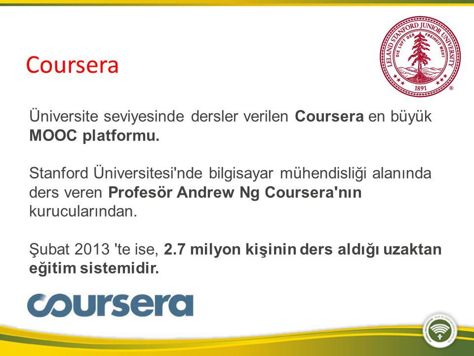 Coursera Üniversite seviyesinde dersler verilen Coursera en büyük MOOC platformu.