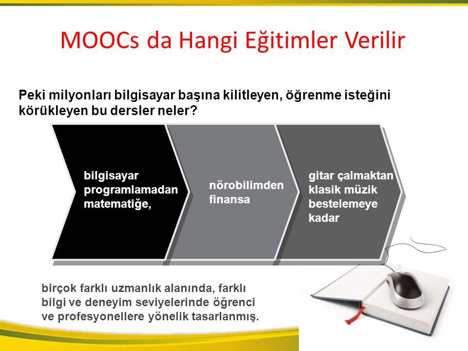 MOOCs da Hangi Eğitimler Verilir