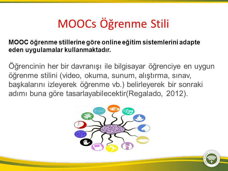 MOOCs Öğrenme Stili MOOC öğrenme stillerine göre online eğitim sistemlerini adapte eden uygulamalar kullanmaktadır.