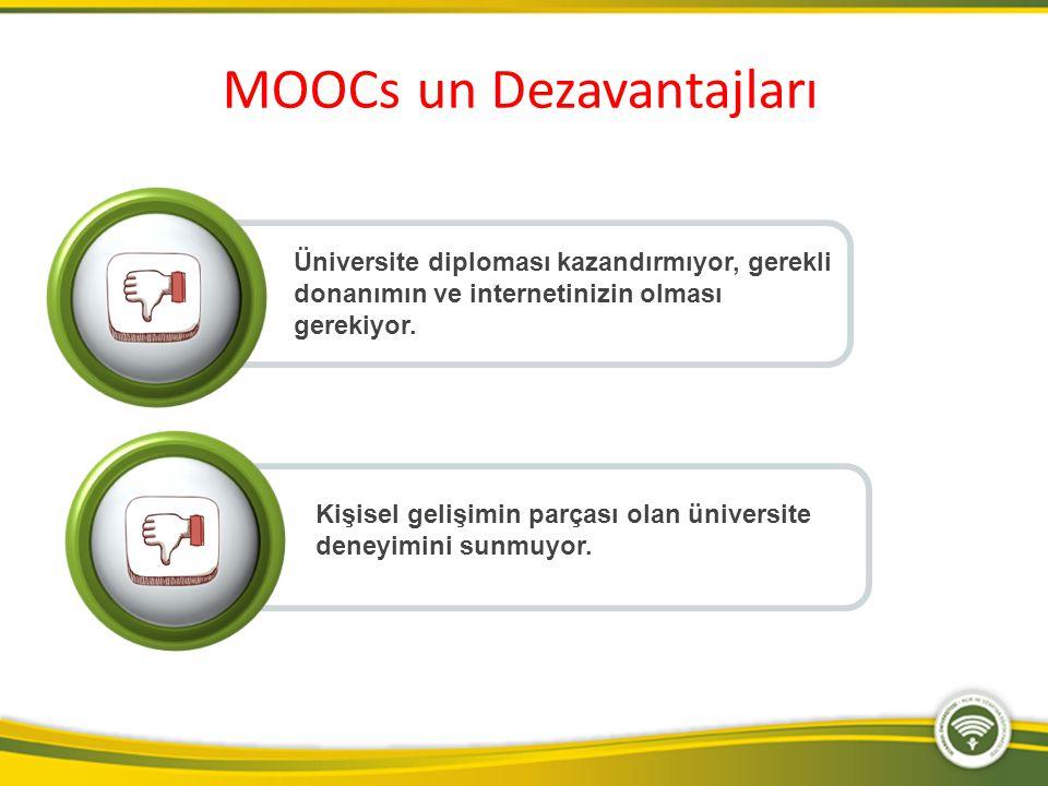 MOOCs un Dezavantajları