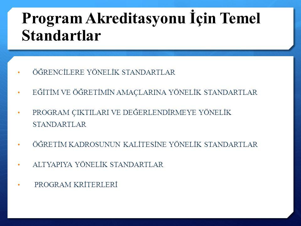 Program Akreditasyon Kurumları