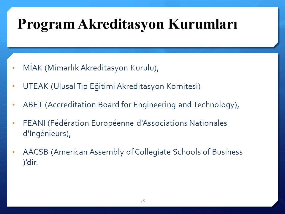 Birleşik devletlerde Program Bazlı Akreditasyon Kurumları