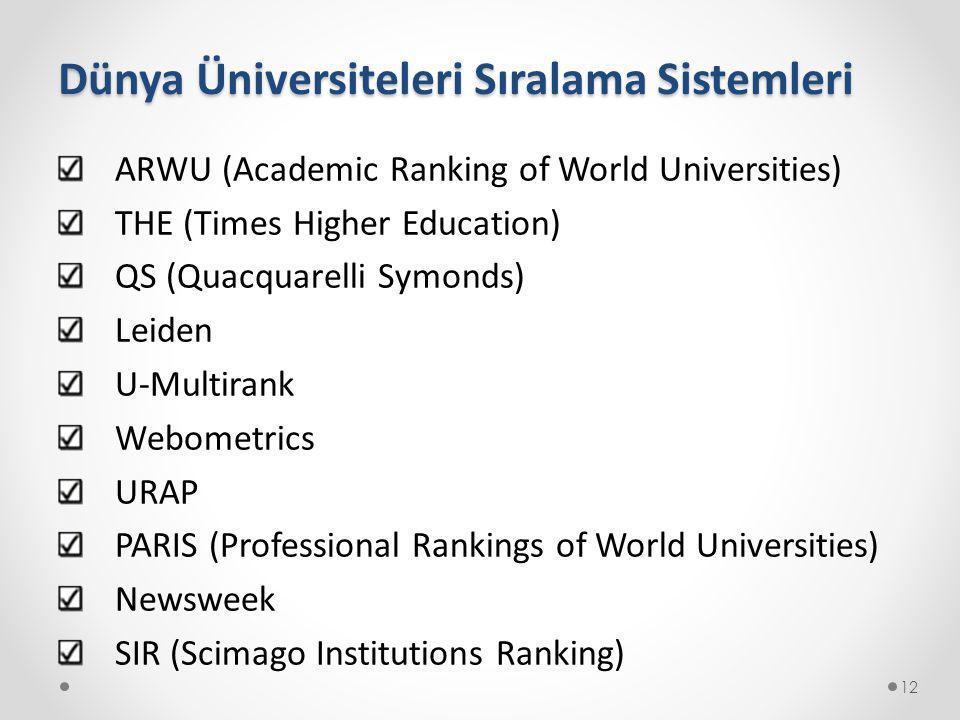 Dünya Üniversiteleri Sıralama Sistemleri