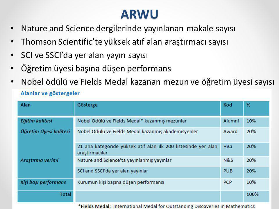 ARWU Nature and Science dergilerinde yayınlanan makale sayısı