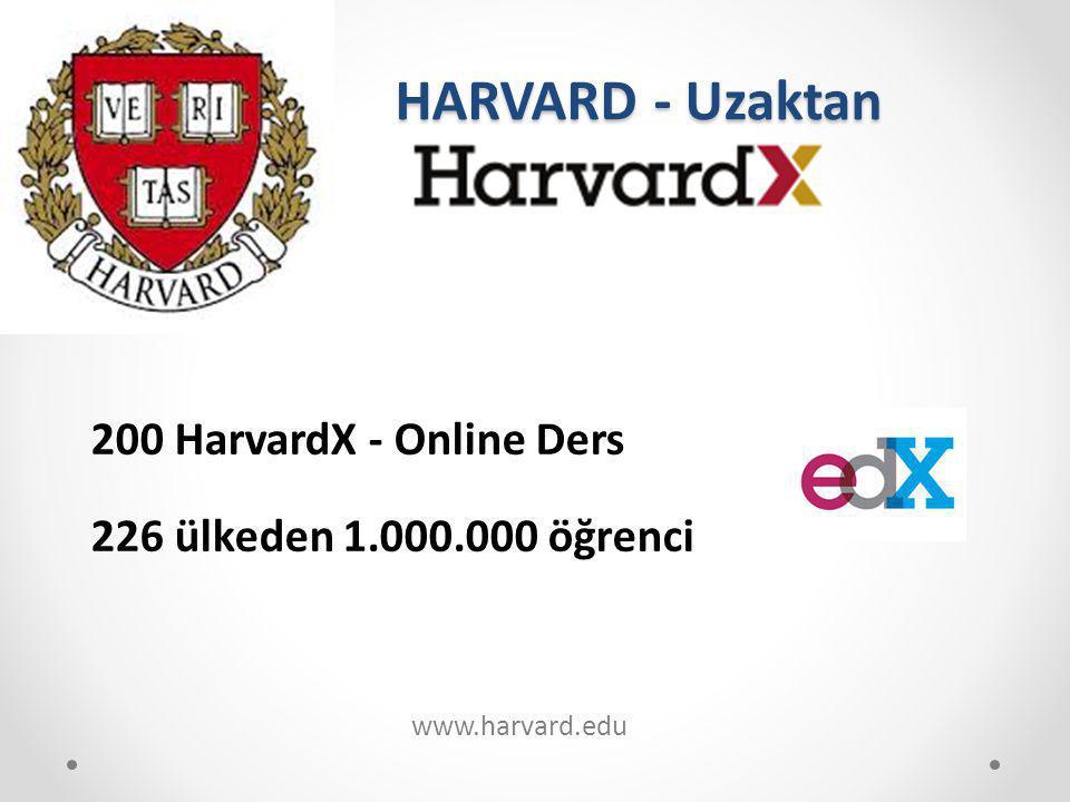 200 HarvardX - Online Ders 226 ülkeden 1.000.000 öğrenci