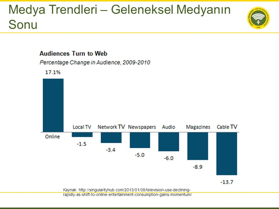 Medya Trendleri – Geleneksel Medyanın Sonu