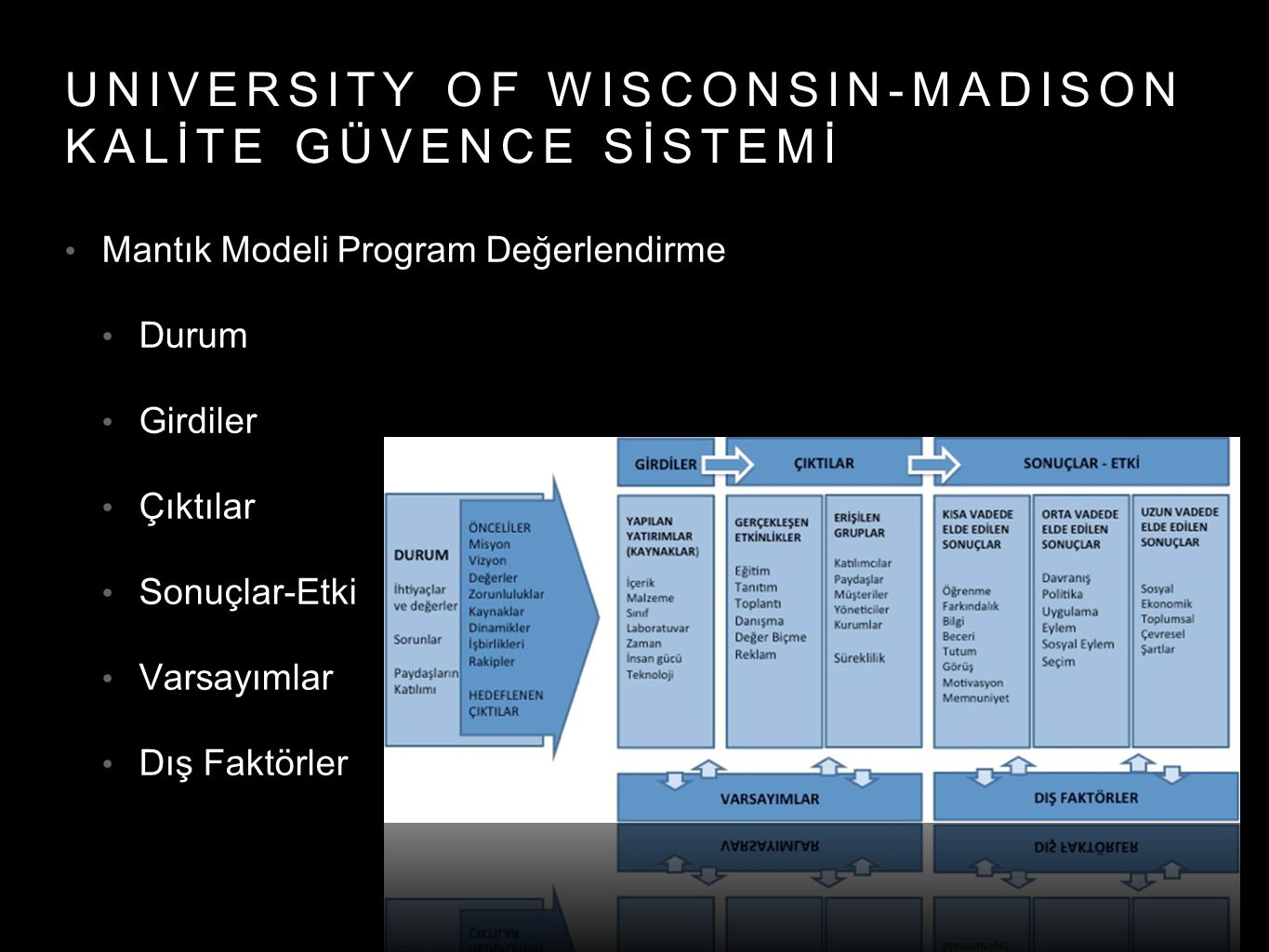 UNIVERSITY OF WISCONSIN-MADISON KALİTE GÜVENCE SİSTEMİ