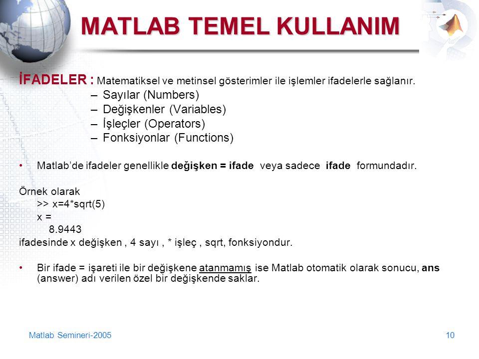 MATLAB TEMEL KULLANIM İFADELER : Matematiksel ve metinsel gösterimler ile işlemler ifadelerle sağlanır.