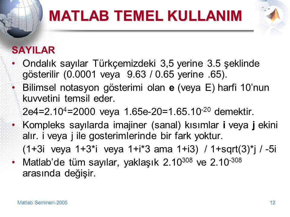 MATLAB TEMEL KULLANIM SAYILAR