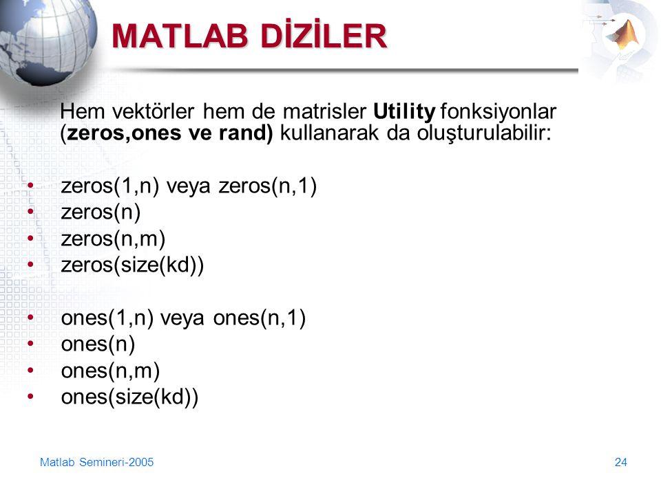 MATLAB DİZİLER Hem vektörler hem de matrisler Utility fonksiyonlar