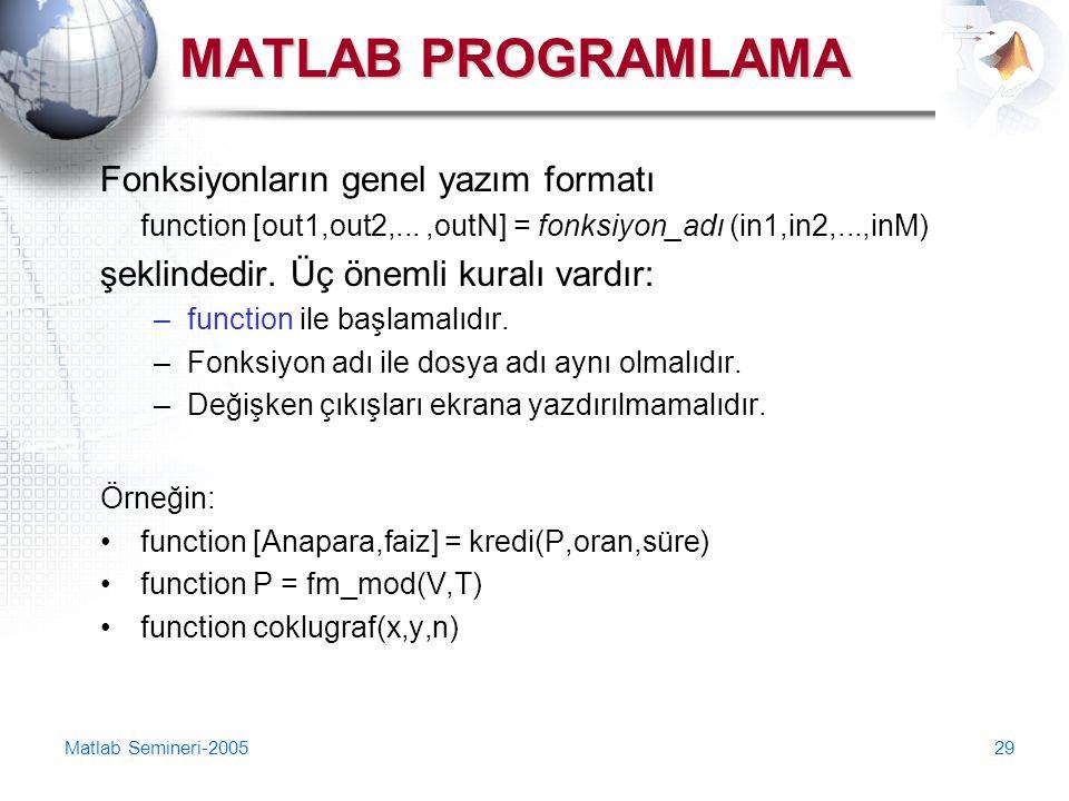 MATLAB PROGRAMLAMA Fonksiyonların genel yazım formatı
