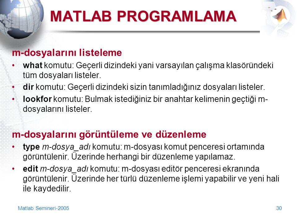 MATLAB PROGRAMLAMA m-dosyalarını listeleme