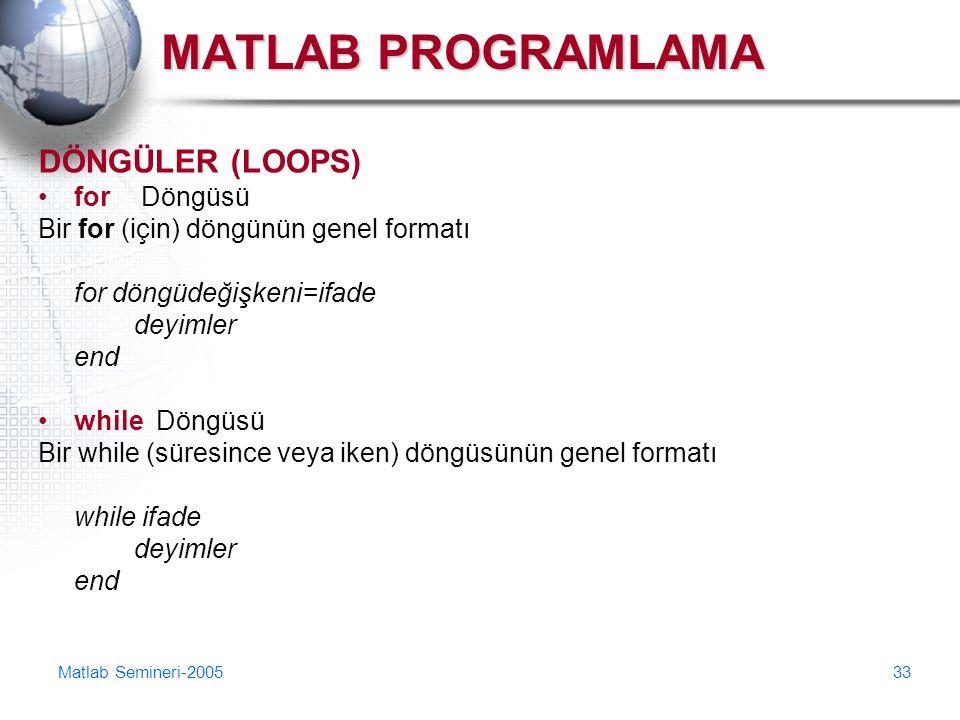 MATLAB PROGRAMLAMA DÖNGÜLER (LOOPS) for Döngüsü