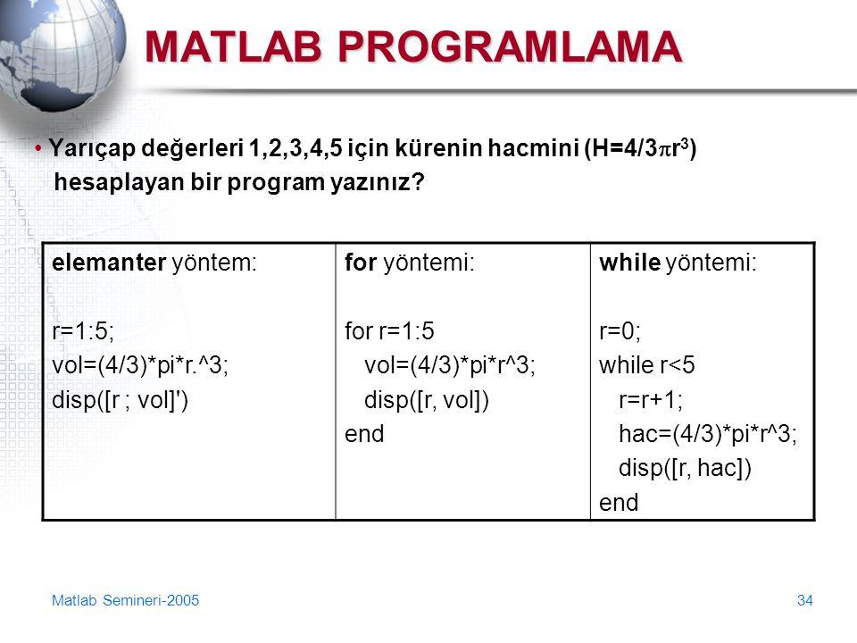 MATLAB PROGRAMLAMA Yarıçap değerleri 1,2,3,4,5 için kürenin hacmini (H=4/3r3) hesaplayan bir program yazınız