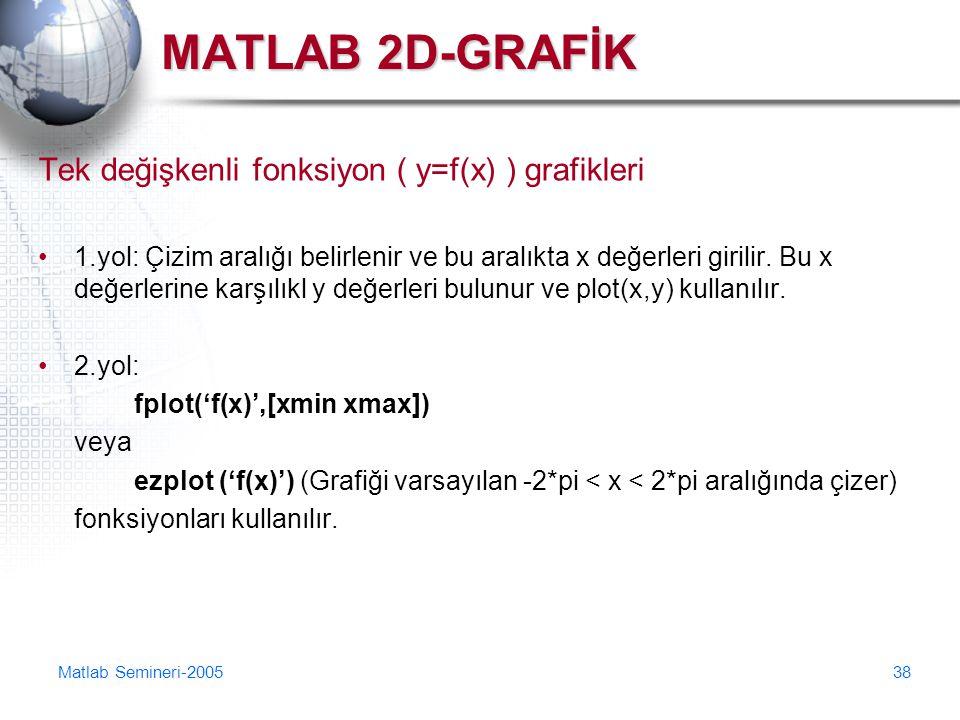 MATLAB 2D-GRAFİK Tek değişkenli fonksiyon ( y=f(x) ) grafikleri