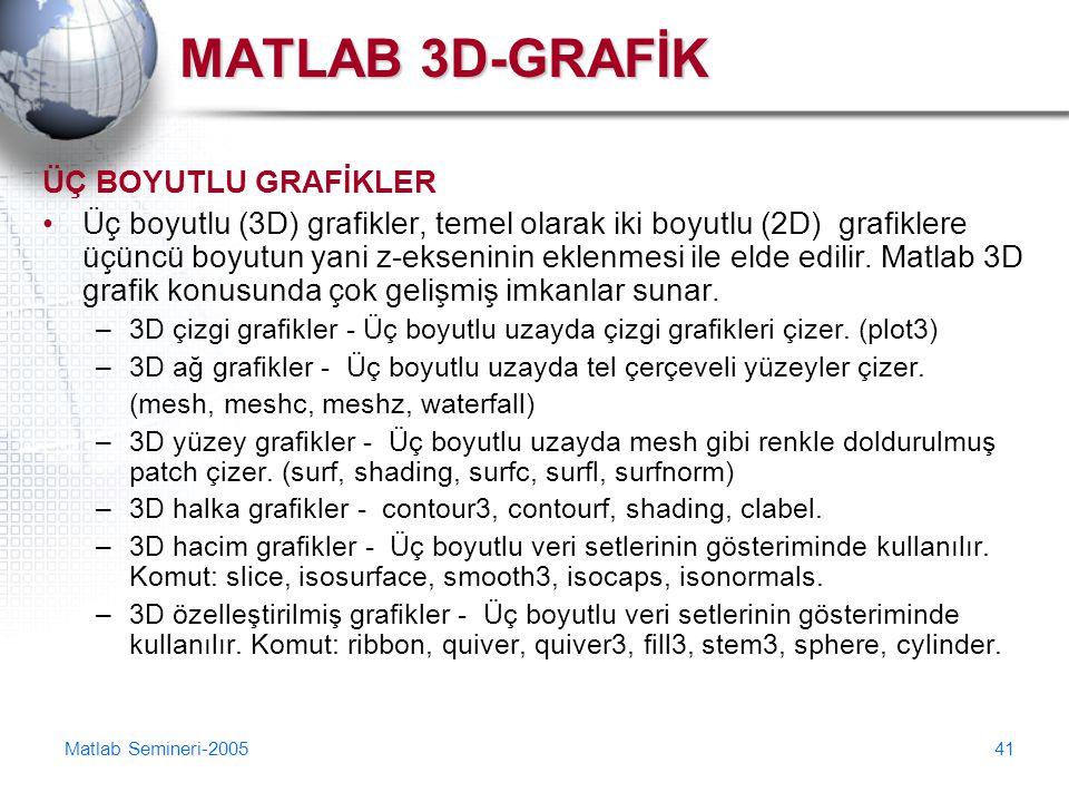 MATLAB 3D-GRAFİK ÜÇ BOYUTLU GRAFİKLER