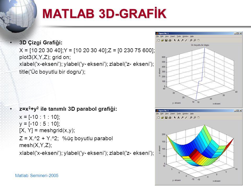 MATLAB 3D-GRAFİK 3D Çizgi Grafiği: