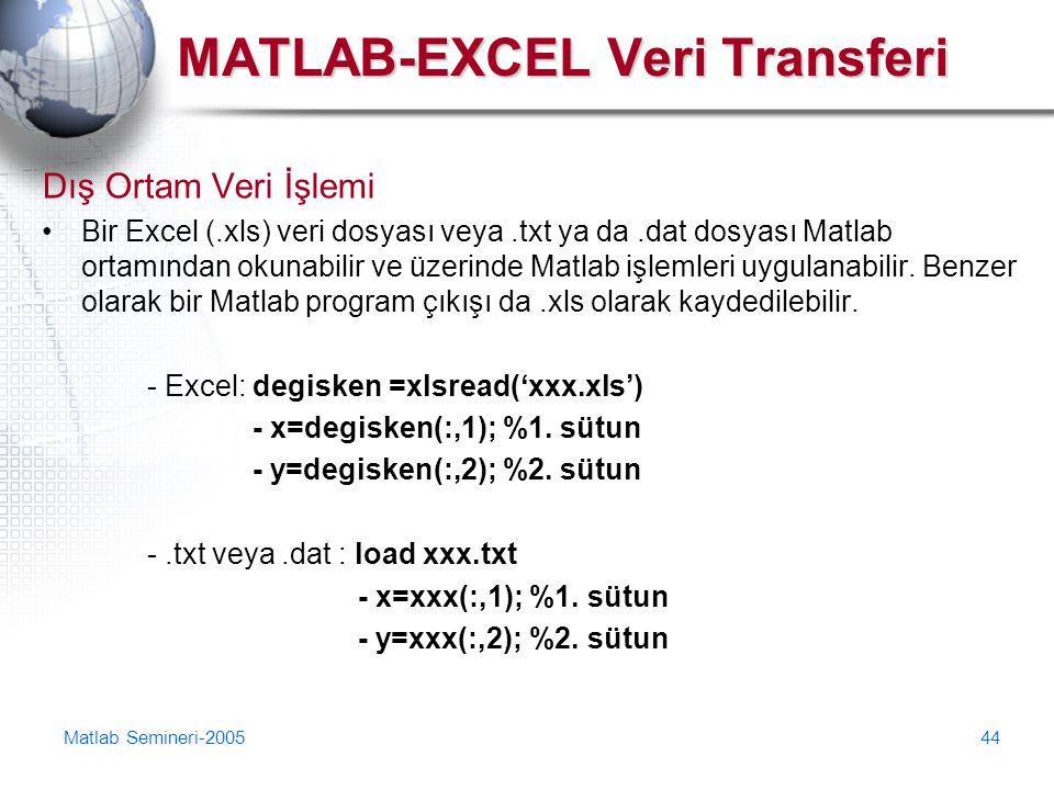 MATLAB-EXCEL Veri Transferi
