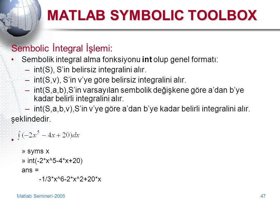 MATLAB SYMBOLIC TOOLBOX