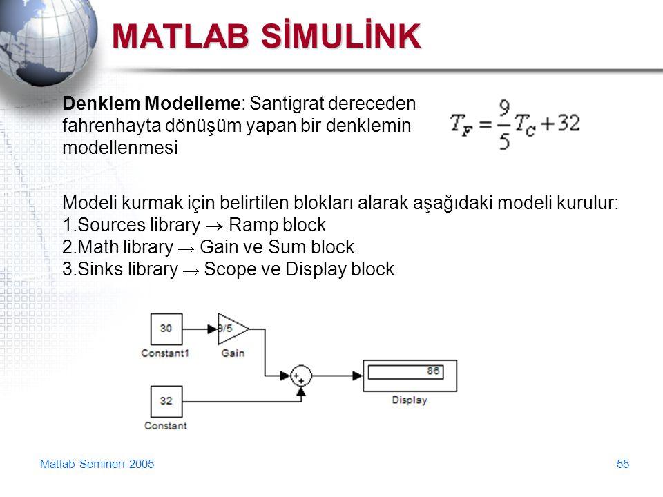 MATLAB SİMULİNK Denklem Modelleme: Santigrat dereceden fahrenhayta dönüşüm yapan bir denklemin modellenmesi.