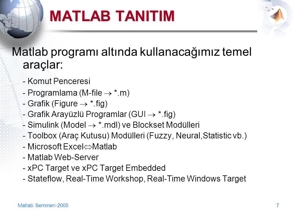 MATLAB TANITIM Matlab programı altında kullanacağımız temel araçlar: