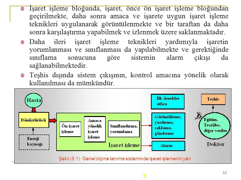 Şekil (5.1) Genel ölçme tanıma sisteminde işaret işlemenin yeri