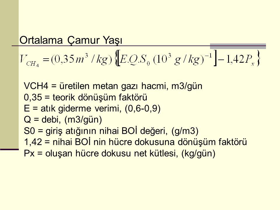 Ortalama Çamur Yaşı VCH4 = üretilen metan gazı hacmi, m3/gün