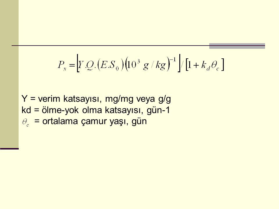 Y = verim katsayısı, mg/mg veya g/g