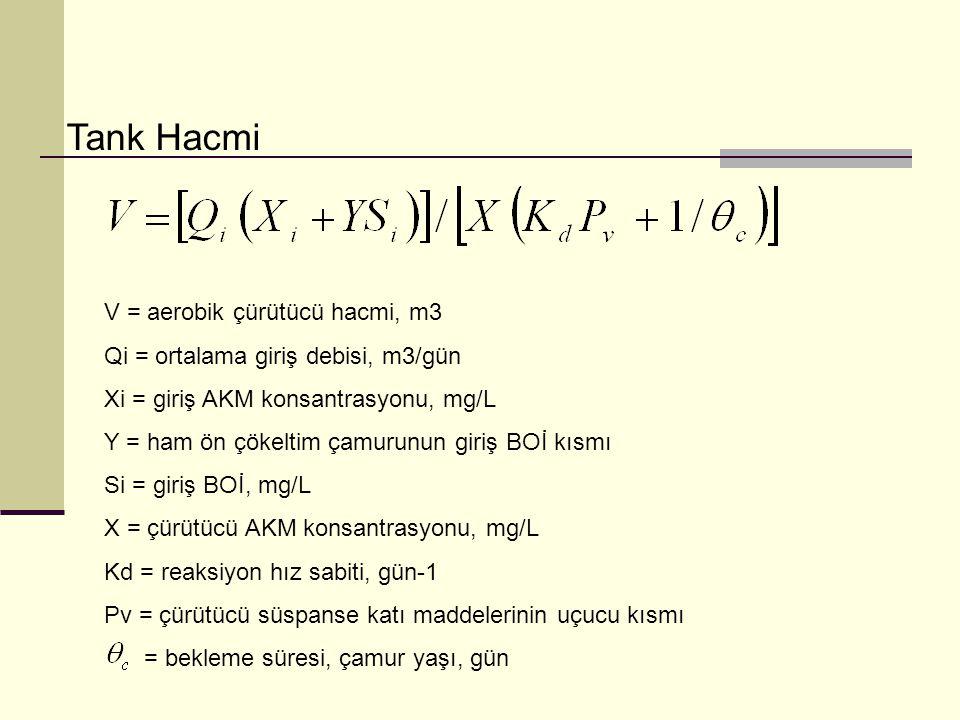 Tank Hacmi V = aerobik çürütücü hacmi, m3