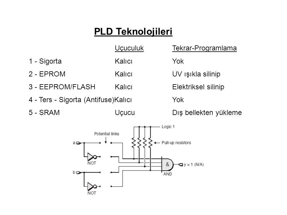 PLD Teknolojileri Uçuculuk Tekrar-Programlama 1 - Sigorta Kalıcı Yok