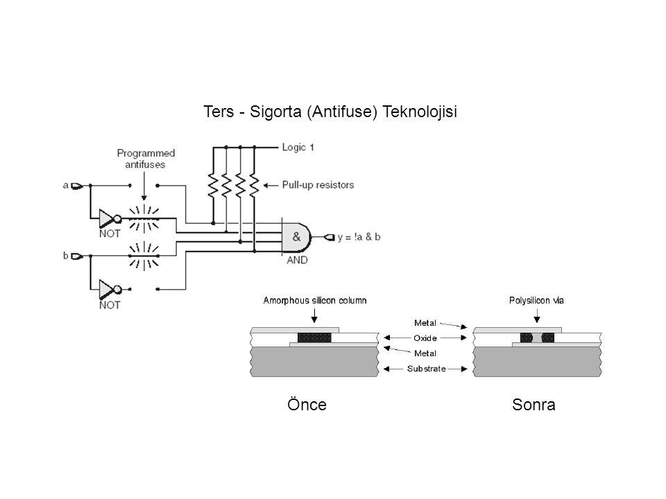 Ters - Sigorta (Antifuse) Teknolojisi