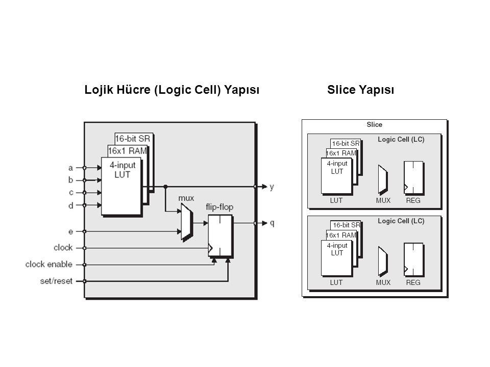 Lojik Hücre (Logic Cell) Yapısı
