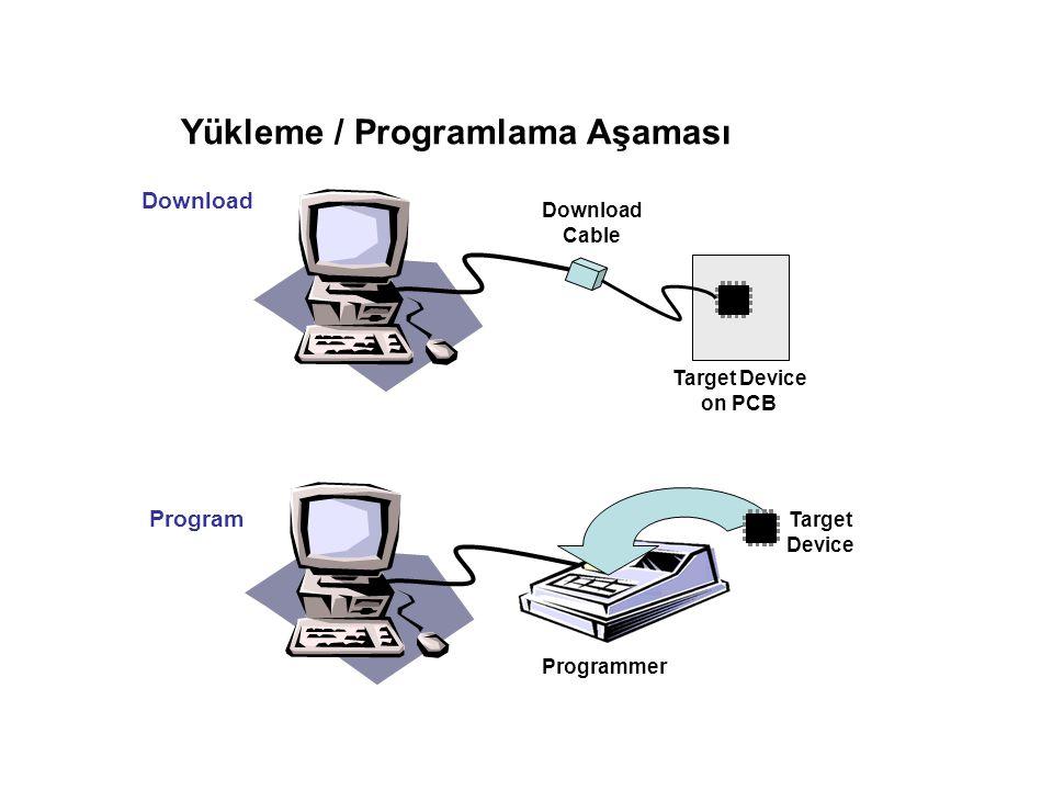 Yükleme / Programlama Aşaması