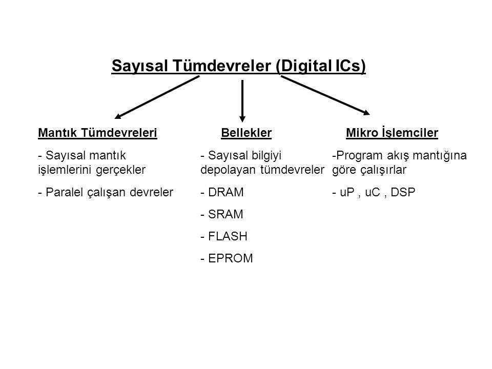 Sayısal Tümdevreler (Digital ICs)