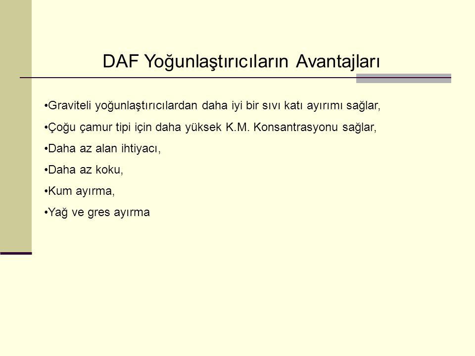 DAF Yoğunlaştırıcıların Avantajları