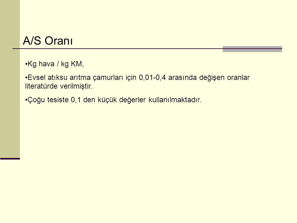 A/S Oranı Kg hava / kg KM, Evsel atıksu arıtma çamurları için 0,01-0,4 arasında değişen oranlar literatürde verilmiştir.