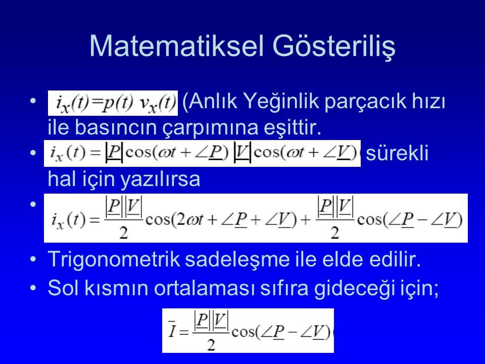 Matematiksel Gösteriliş