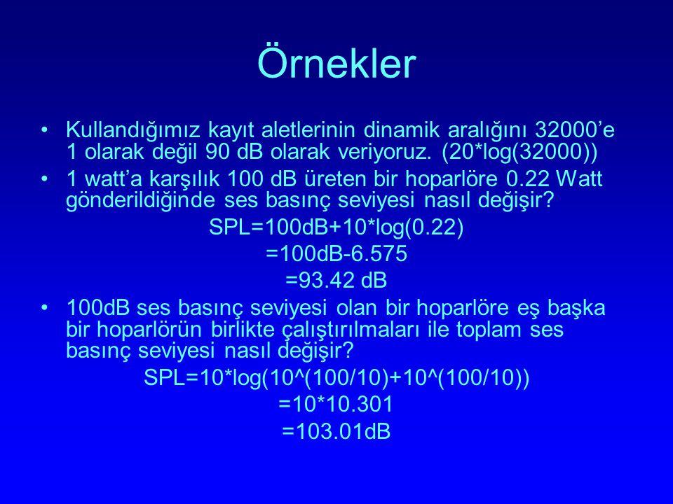 Örnekler Kullandığımız kayıt aletlerinin dinamik aralığını 32000'e 1 olarak değil 90 dB olarak veriyoruz. (20*log(32000))